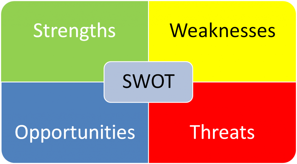 swot analysis manila peninsula